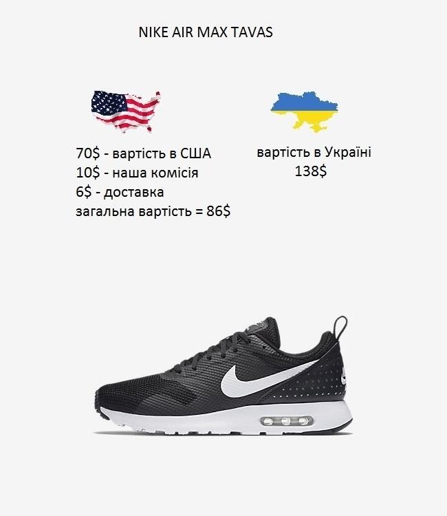 17b75cc8ea6 Порівняння цін на товари в Україні та США з оформленням через нас